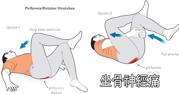坐骨 神経痛 ストレッチ 簡単